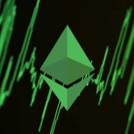 Ethereum Classic price increased by 30% in a day