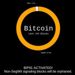 Scaling Proposal BIP 91 Activated In Bitcoin Network